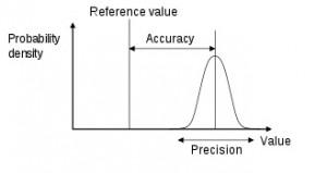 accuracy2